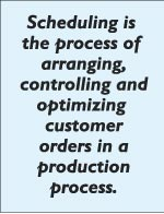 Scheduling is the process of  arranging,  controlling and optimizing  customer  orders in a  production  process.