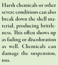 Harsh chemicals or other severe conditions can also break down the shell material, producing brittleness. This often shows up as fading or discoloration as well. Chemicals can damage the suspension, too.