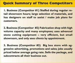 Chart: Quick Summary of Three Competitors