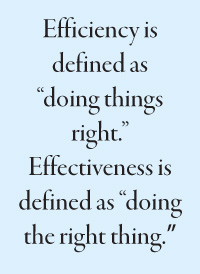 "Efficiency is defined as ""doing things right."" Effectiveness is defined as ""doing the right thing."""