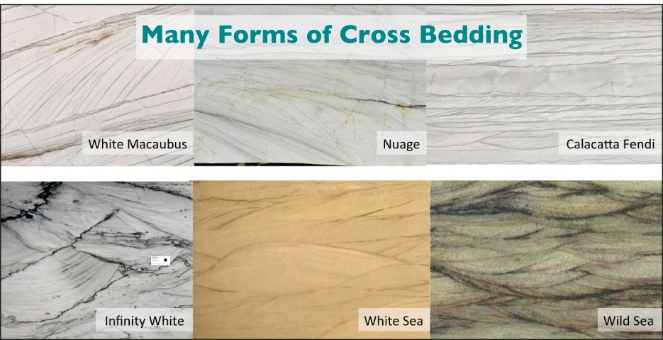 Many Forms of Cross Bedding