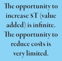 The opportunity to increase $T (value added) is infinite.  The opportunity to reduce costs is  very limited.