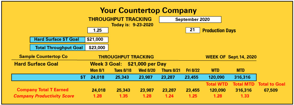 Throughput tracking